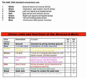 Sae Ground Vehicle Lighting Standards Manual 2012