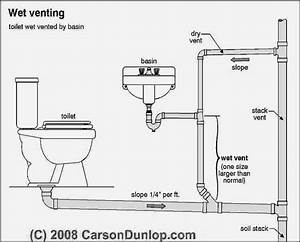 Wiring Diagram Bathroom Inspirational Typical Plumbing