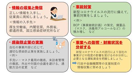 宮城 県 の コロナ 感染 情報