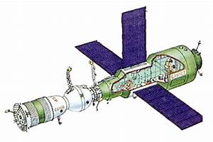 Salyut: the First Space Station | HowStuffWorks