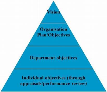 Golden Team Thread Business Plans Create Performance
