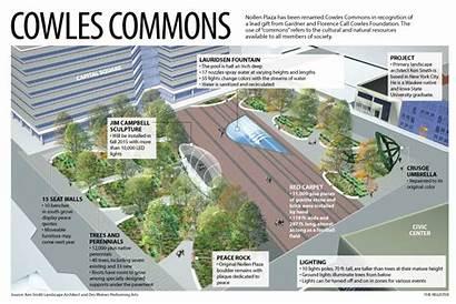 Cowles Commons Moines Des Landscape Ken Smith