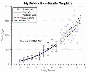 Making Pretty Graphs  U00bb Loren On The Art Of Matlab