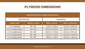 Epic Lumber Dimensions Guide And Charts Softwood