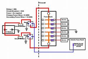 Boat Fuse Panel Wiring Diagram Bluesea13 Jpegviews Of 130