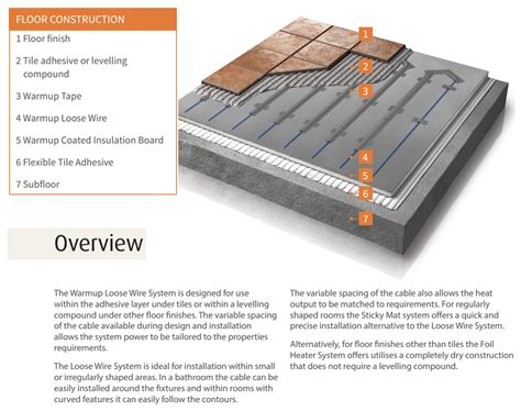 warmup loose wire underfloor heating electric system dws
