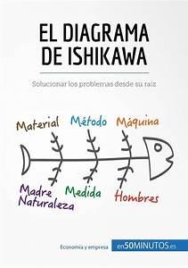Diagrama De Pescado Pdf