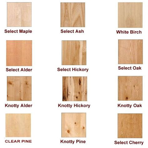 wood grades   pictured  knotty maple