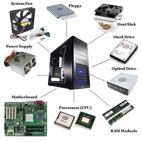 recherche canapé gratuit cherche je cherche un ordinateur ou des composants de pc