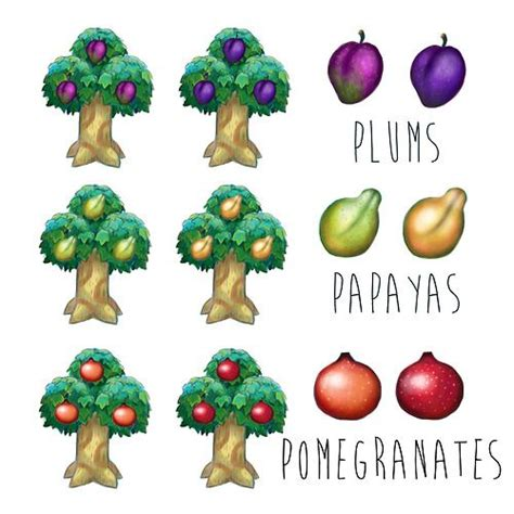 fake fruit   perfect forms  acnl