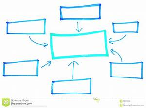 10 Best Images Of Blank Circle Flow Chart Circular Model