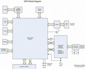 File Ozyii Block Diagram V1 9 Jpg