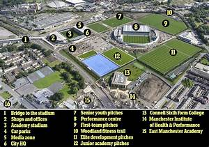 Manchester City reveal new £200m Etihad Campus - the ...