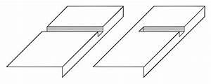Dado (joinery) - Wikipedia