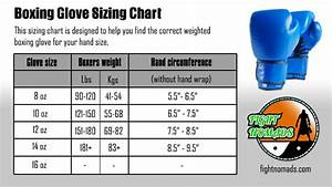 How Exactly Do Boxing Glove Sizes Work With A Size Chart