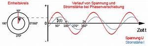 Strom Berechnen 3 Phasen : leistung bei wechselstrom phasenverschiebung scheinleistung blindleistung wirkleistung ~ Themetempest.com Abrechnung