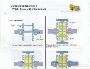 Liebherr Ltm 1030 1100 Component Functional Description