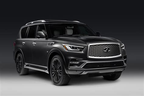 infiniti presents 2019 qx80 limited