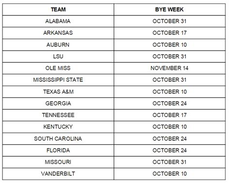 sec announces cross division games  bye weeks