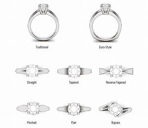 engagement rings gallery educational types of engagement With types of wedding rings