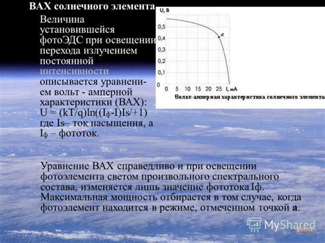 Мощность солнечного излучения реальные измерения