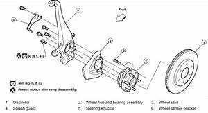 Wiring Diagram 92 Thunderbird 1992