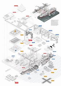 Inda - Y3 Studio  Vessel Archipelagos