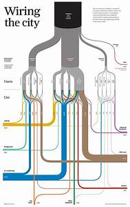 17 Best Images About Diagrams On Pinterest