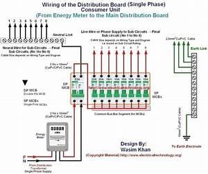 House Fuse Box Wiring Diagram