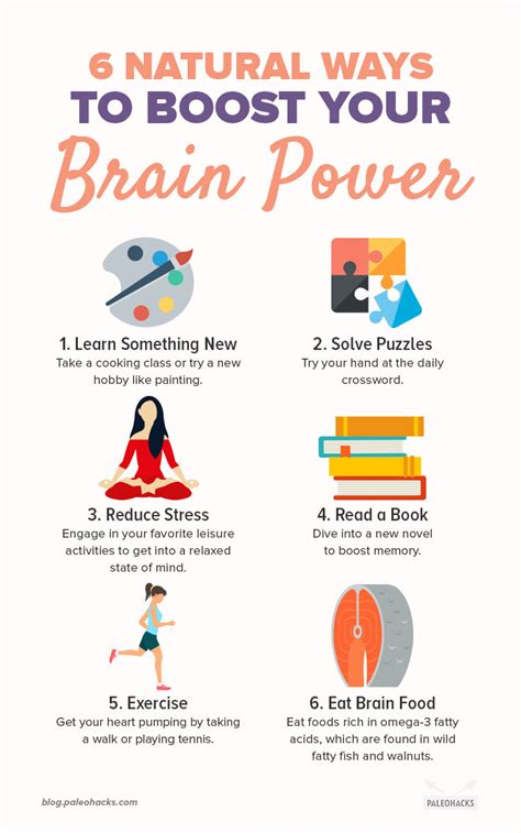 6 Natural Ways To Boost Your Brain Power Paleohacks Blog