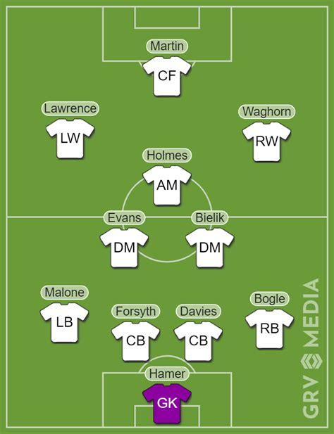 Two changes; Krystian Bielik ace returns: Derby County's ...