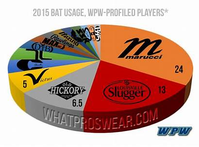 Brands Mlb Bat Pros Bats Wear Brand