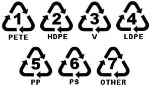 thinking green plastics recycling the public has it easier than industry