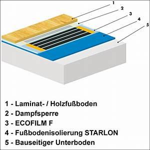 Isolierung Unter Laminat : fu bodenisolierung f r ecofilm f heizfolie w rmeabgabe ~ Lizthompson.info Haus und Dekorationen