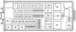Ford Explorer Fuse Box Diagram Auto