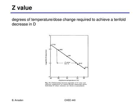 value sterilization ppt powerpoint presentation degrees decrease dose tenfold chee achieve temperature required change