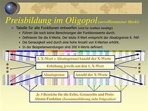 Fixe Stückkosten Berechnen : ppt preisbildung im oligopol unvollkommener markt powerpoint presentation id 492222 ~ Themetempest.com Abrechnung