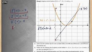 Steigung Einer Parabel Berechnen : ableitungsfunktion und graph steigung durch ableiten bung 1 alles erkl rt teil 2 youtube ~ Themetempest.com Abrechnung