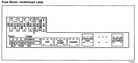 Chevy Cavalier Fuse Box Wiring Diagram