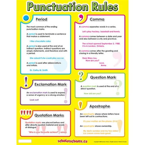 17+ Best Images About Grammar Rules On Pinterest  Middle School Ela, Quotation Marks And Poster