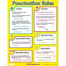 Best 130 Grammar & Punctuation Tips Images On Pinterest Education