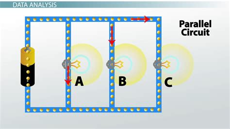 Building Series Parallel Circuits Physics Lab Video