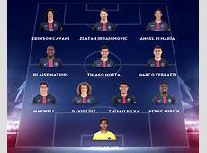 PSG, Juventus y Arsenal son los 'cocos' a evitar en el sorteo