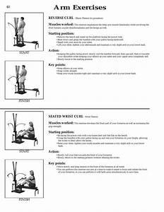 Arm Exercises