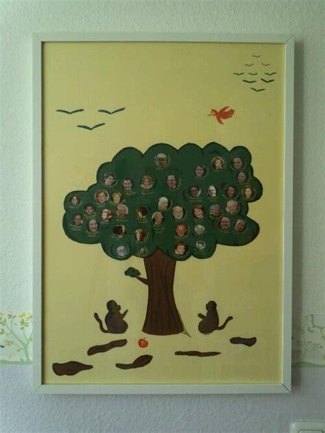 Familienstammbaum selber machen