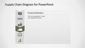 Supply Chain Powerpoint Diagram Flat Design