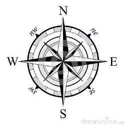 North and South East West Compass
