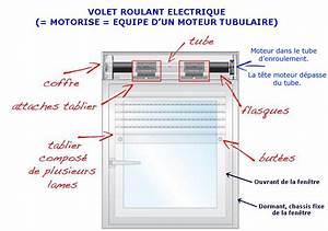 Volet Roulant Electrique Bloqué En Haut : comment reparer volet roulant electrique ~ Nature-et-papiers.com Idées de Décoration
