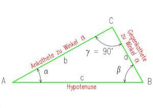 hypotenuse wiktionary