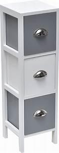 Meuble Blanc Et Gris : meuble blanc et gris cool with meuble blanc et gris ~ Dailycaller-alerts.com Idées de Décoration